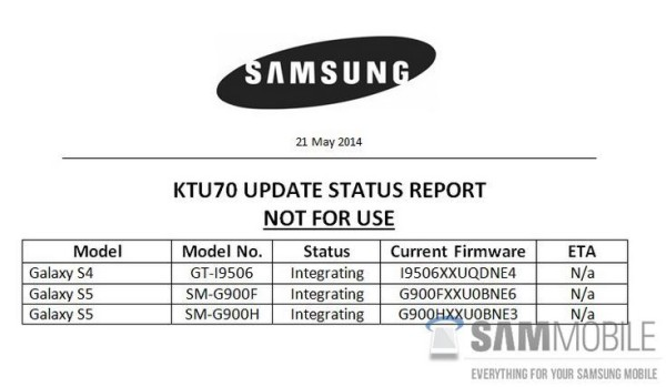 Samsung, Android 4.4.3