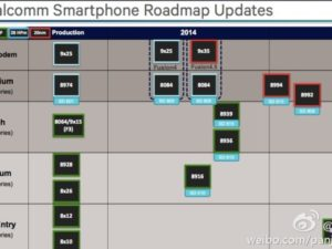 Qualcomm Prozessor-Roadmap geleakt