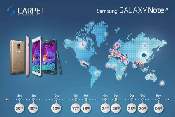 Samsung, Galaxy Note 4, Samsung Galaxy Note 4