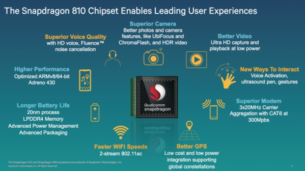 Qualcomm Snapdragon 810 Funktionen