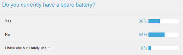 AndroidPIT Samsung survey battery