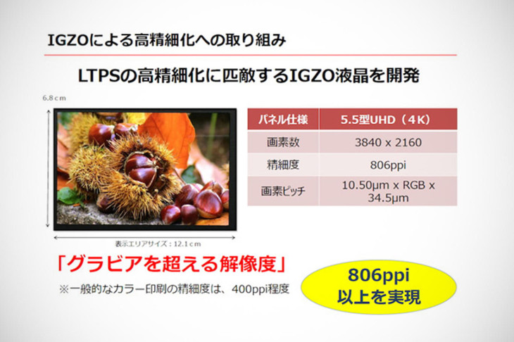 Sharp 4k Display