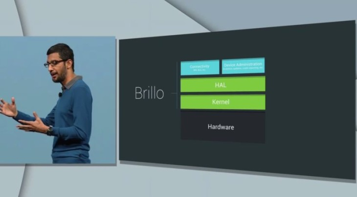 Android Brillo Google I/O 2015