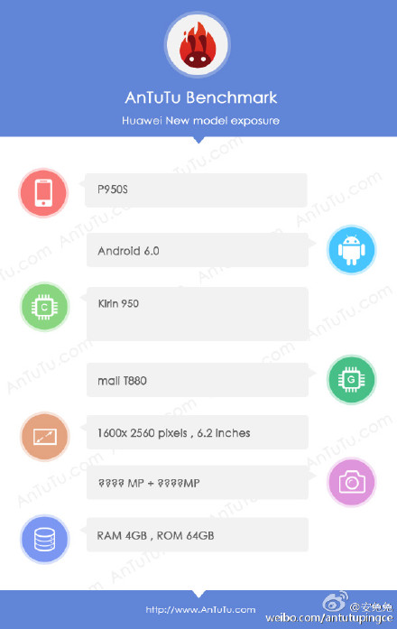 Huawei P9-Max Android Smartphone
