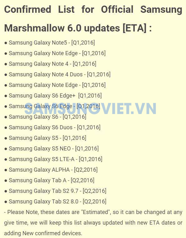 Samsung Android 6.0 Marshmallow Update