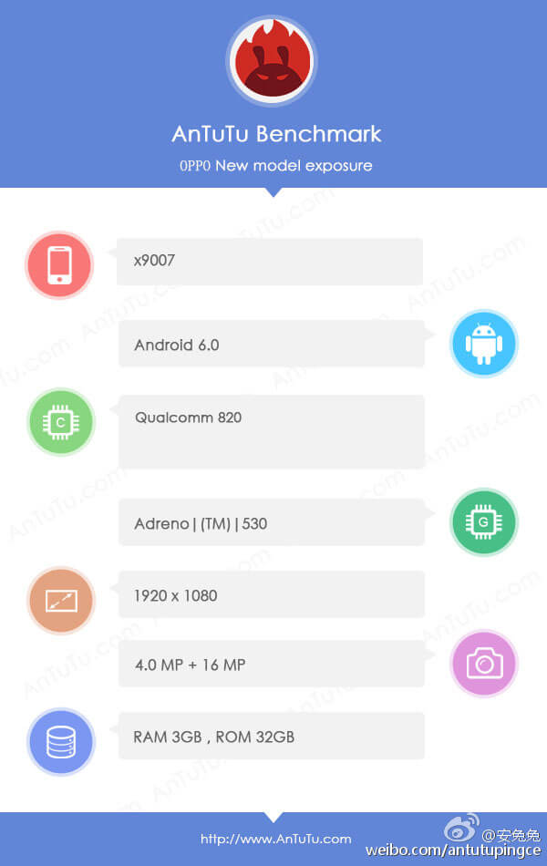 Oppo Find 9a Android Smartphone