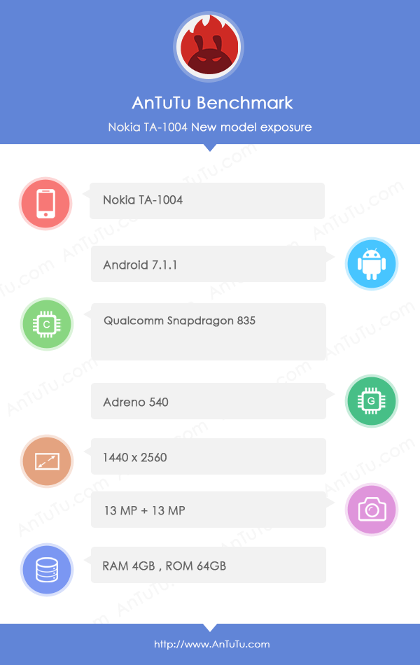 Nokia 9 Android Smartphone