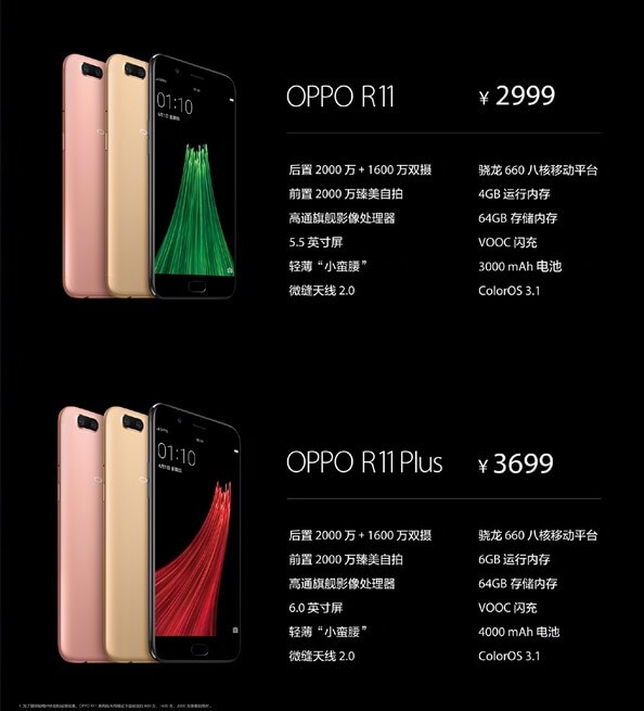 Oppo R11 Plus Android Smartphone