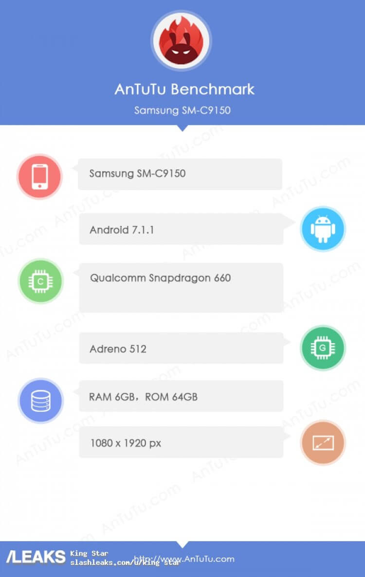 Samsung Galaxy C10 Plus Android Smartphone