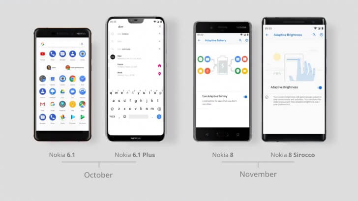 Nokia Android 9 Pie Update