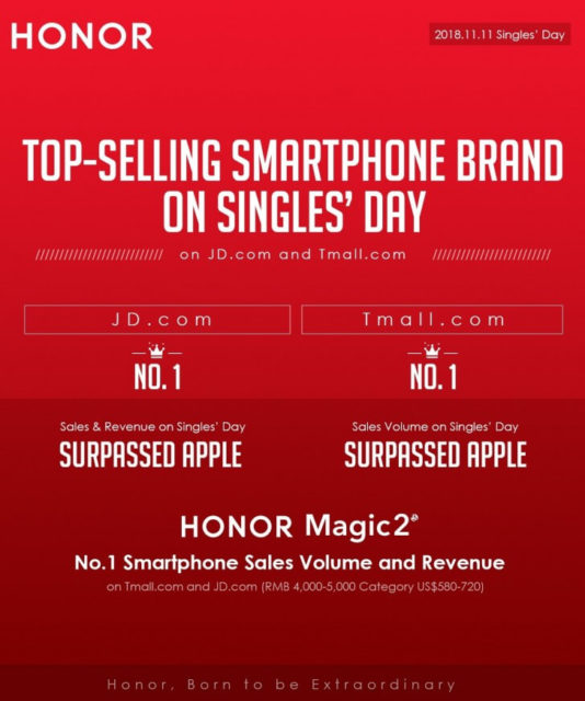 Honor Singles Day China