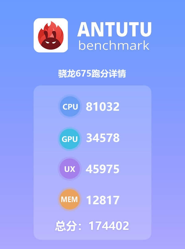 Qualcomm Snapdragon 675 im AnTuTu