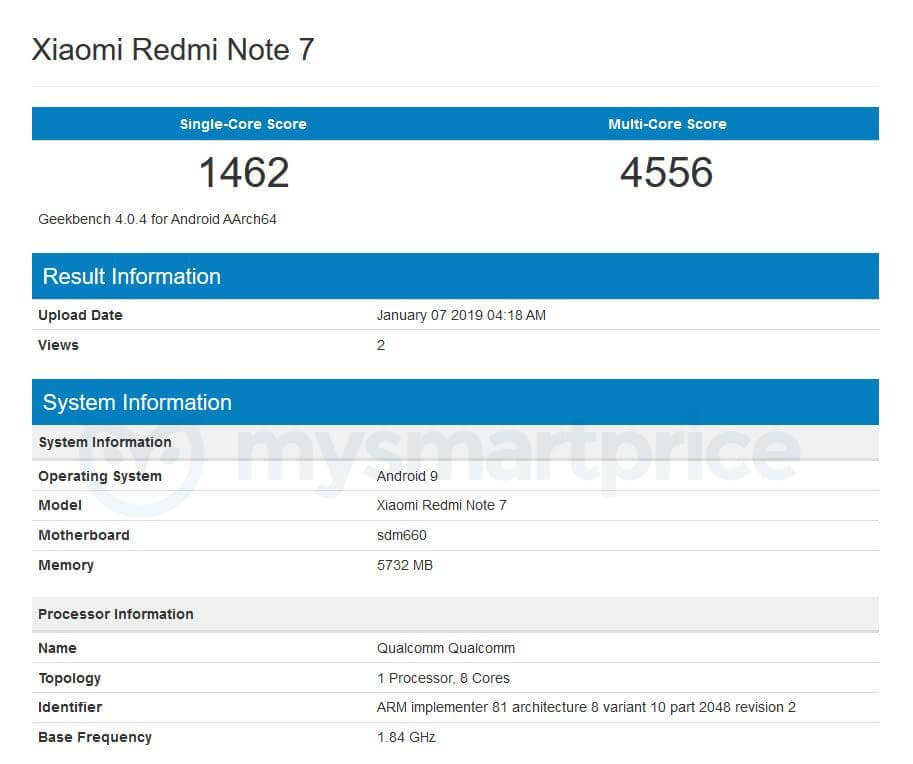 Redmi Note 7 Benchmark