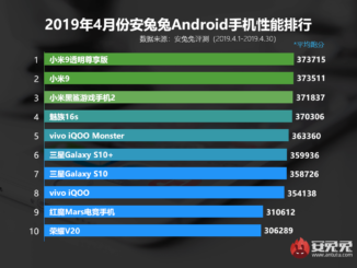 Top 10 schnellste Android Smartphones April 2019