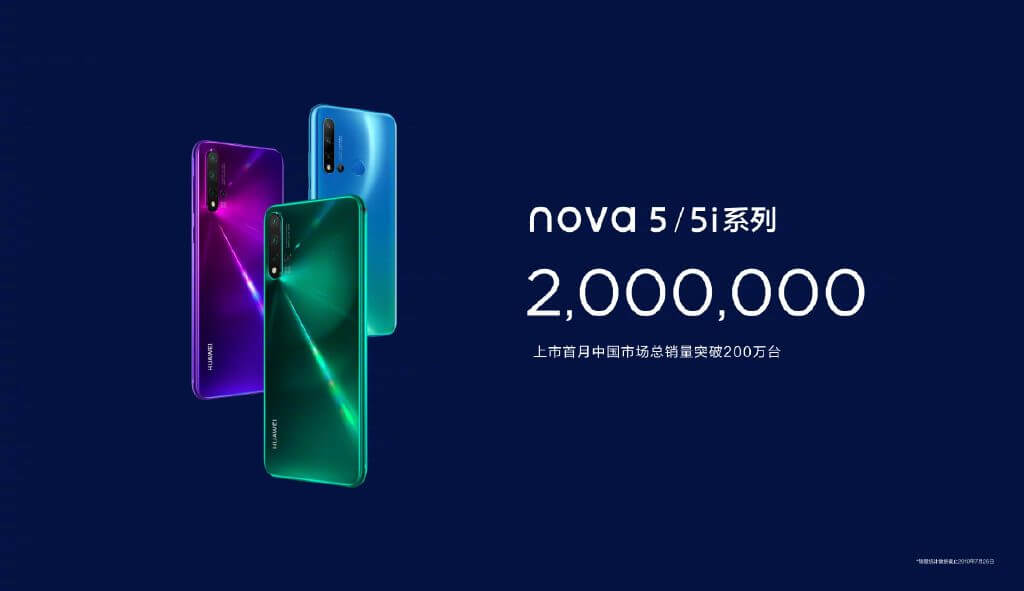 Huawei Nova 5 Series Sale-Figure