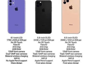 Apple iPhone 11 Spezifikationen