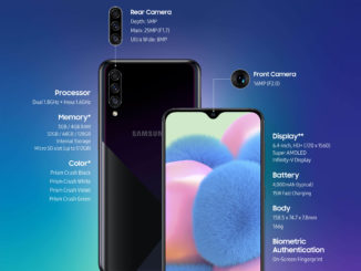Samsung Galaxy A30s Product-Specifications