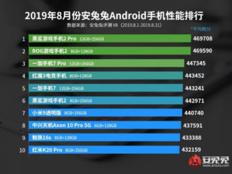 Top 10 schnellste Android Smartphones August 2019