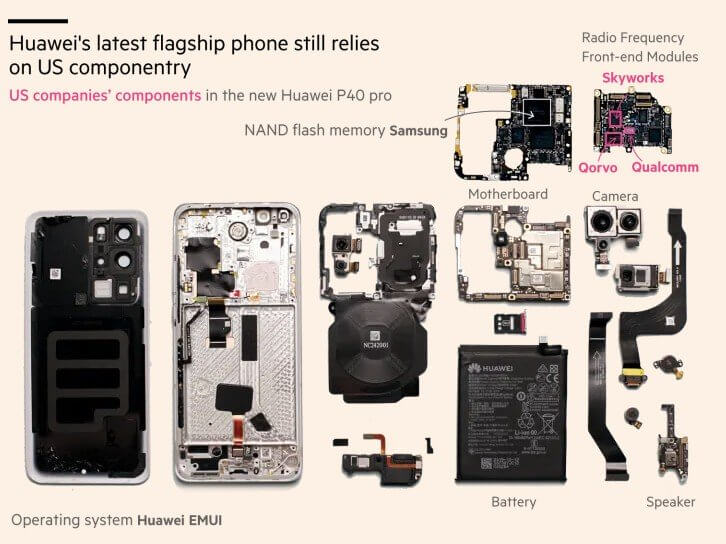 Huawei P40 Pro Teardown Parts