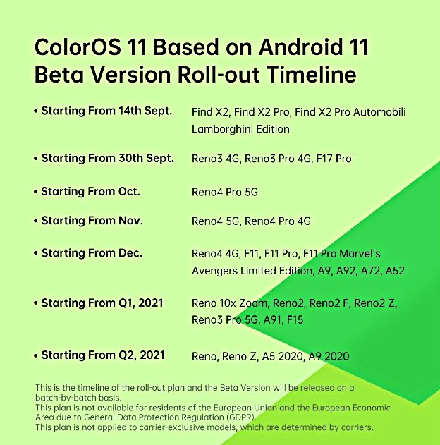 OPPO ColorOS 11 Roadmap
