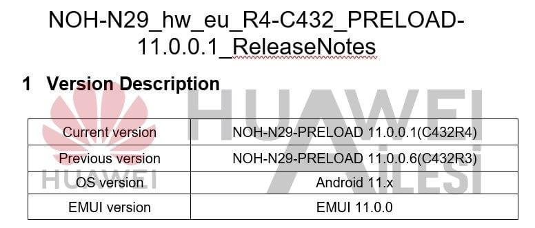 Huawei EMUI 11 Android 11