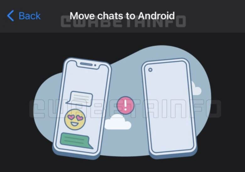 WhatsApp move Chats to Android